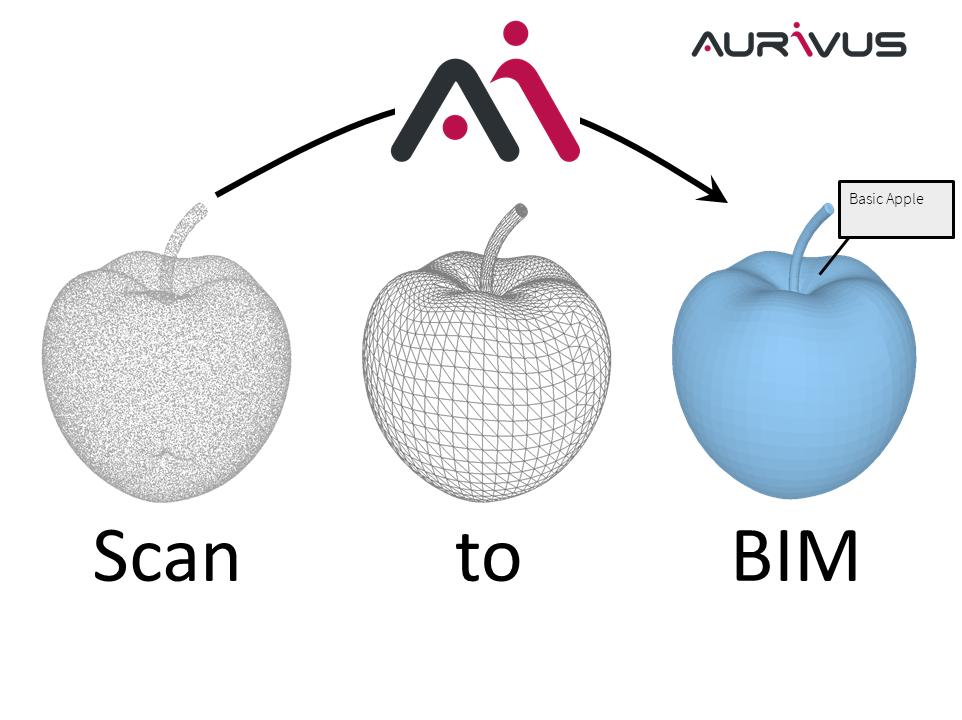 Scan To BIM mit KI – Was diese künstliche Intelligenz erlernt hat ist erstaunlich.