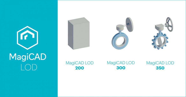Detaillierungsgrad (Level of Detail, LOD) für Produktmodelle von Herstellern